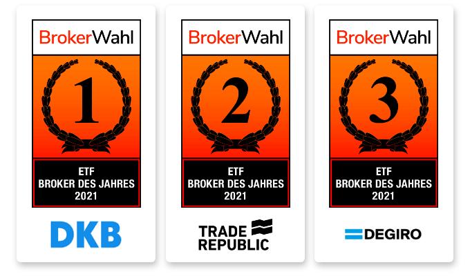 Brokerwahl 2021 ETF Broker des Jahres