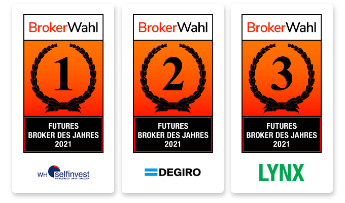 Brokerwahl 2021 Futures Broker des Jahres